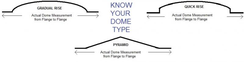 Dome Configurations